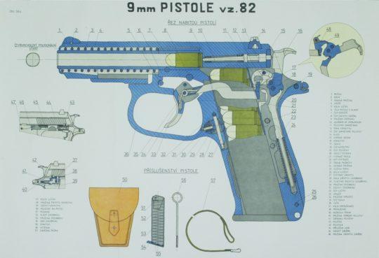 Treba nové pištole pre Políciu?